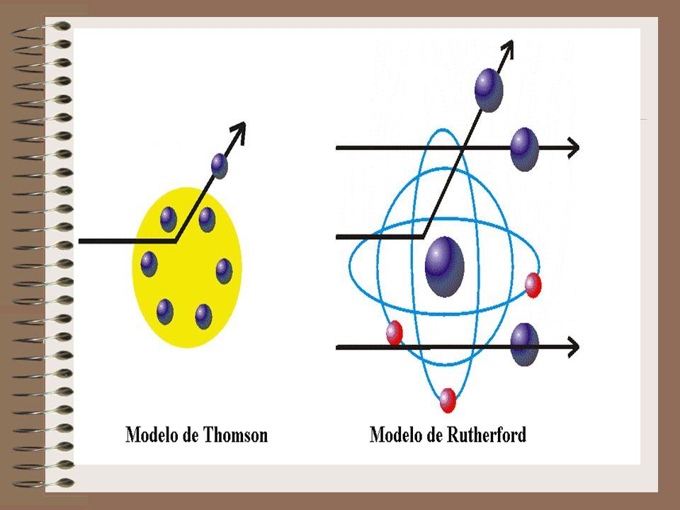 Rutherford bombardeó una fina lámina de oro con partículas alfa (positivas, provenientes de la desintegración del Polonio)