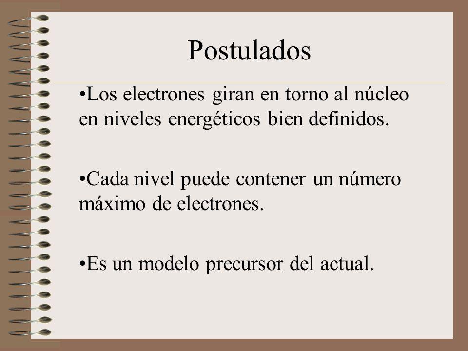 Postulados Los electrones giran en torno al núcleo en niveles energéticos bien definidos. Cada nivel puede contener un número máximo de electrones.