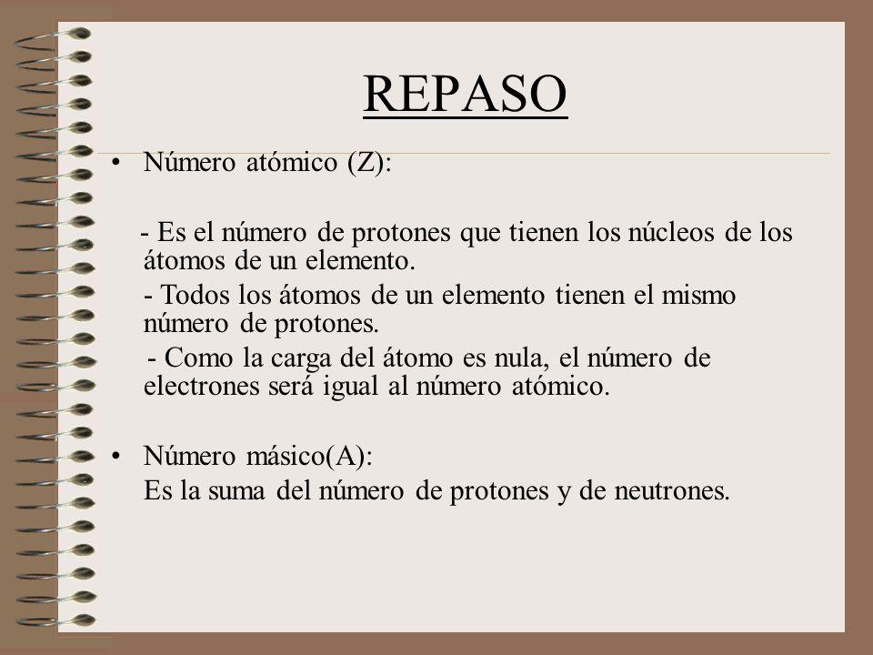 REPASO Número atómico (Z):