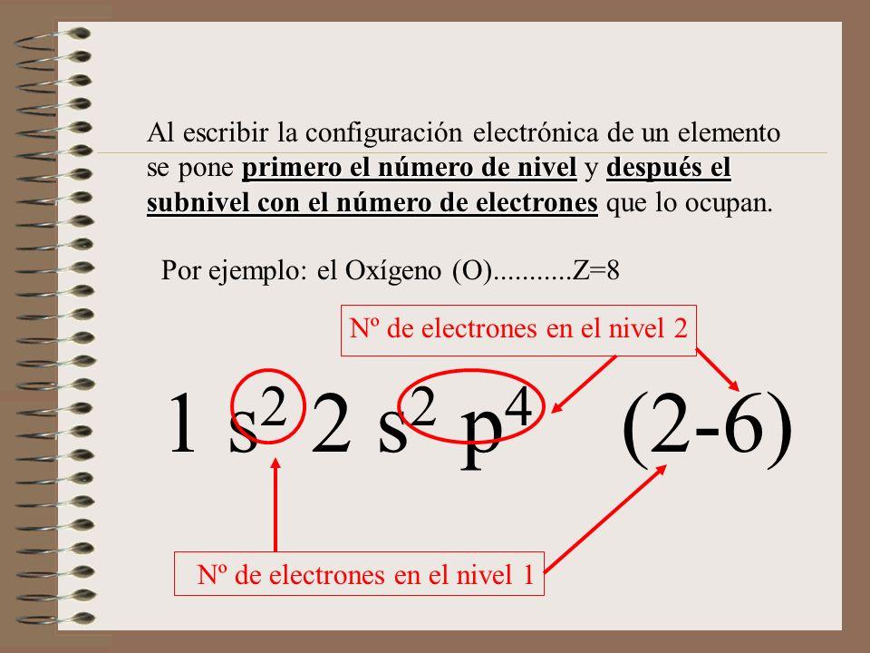 Al escribir la configuración electrónica de un elemento se pone primero el número de nivel y después el subnivel con el número de electrones que lo ocupan.