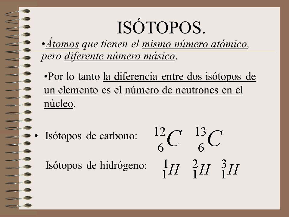 ISÓTOPOS. Átomos que tienen el mismo número atómico, pero diferente número másico.