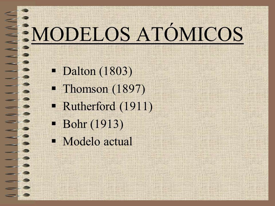 MODELOS ATÓMICOS Dalton (1803) Thomson (1897) Rutherford (1911)