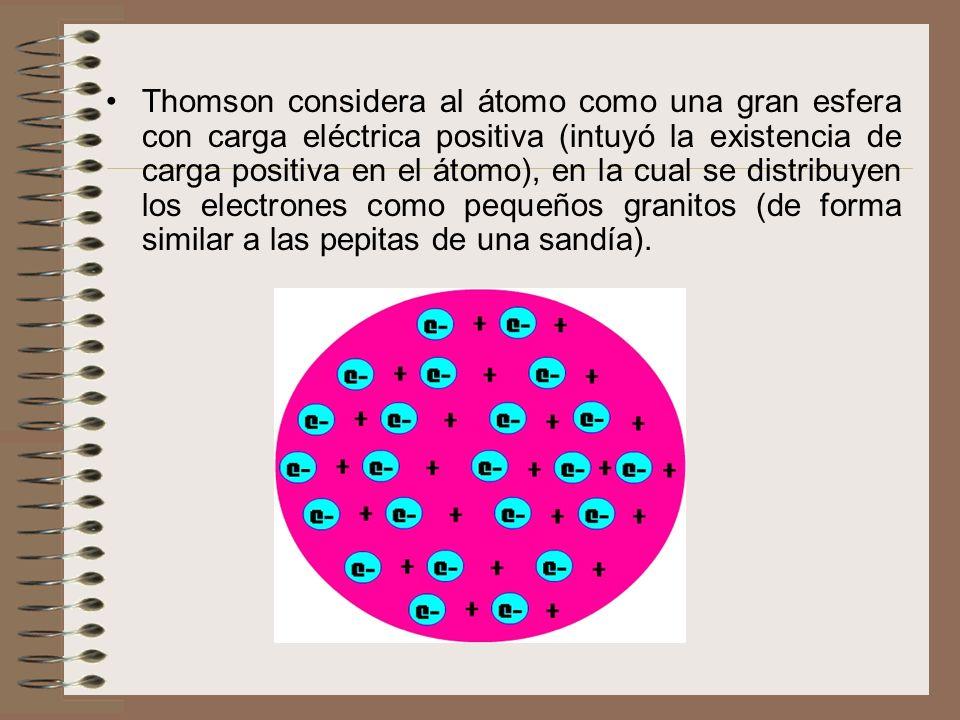 Thomson considera al átomo como una gran esfera con carga eléctrica positiva (intuyó la existencia de carga positiva en el átomo), en la cual se distribuyen los electrones como pequeños granitos (de forma similar a las pepitas de una sandía).