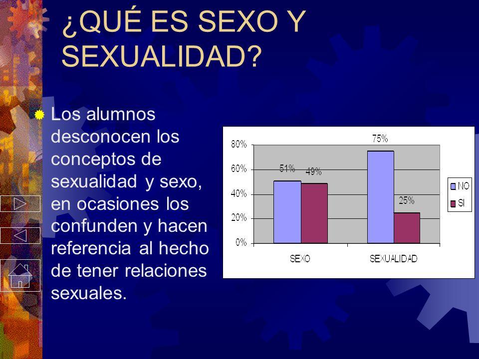 ¿QUÉ ES SEXO Y SEXUALIDAD