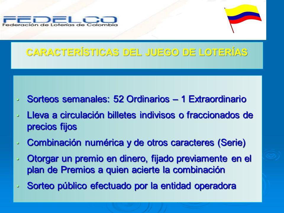 CARACTERÍSTICAS DEL JUEGO DE LOTERÍAS