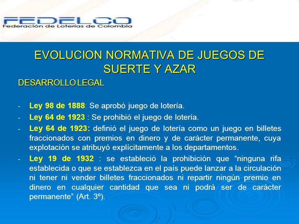 EVOLUCION NORMATIVA DE JUEGOS DE SUERTE Y AZAR