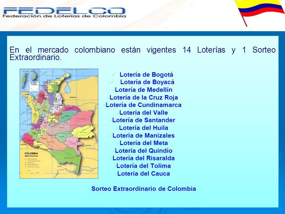 Lotería de Cundinamarca Sorteo Extraordinario de Colombia