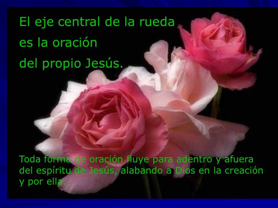 El eje central de la rueda es la oración del propio Jesús.
