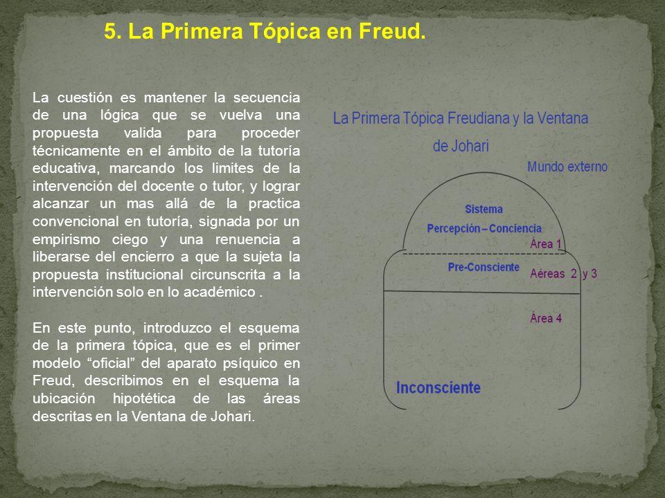 5. La Primera Tópica en Freud.