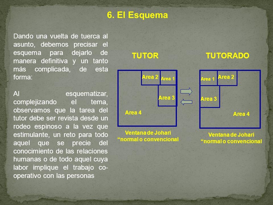 6. El Esquema TUTOR TUTORADO