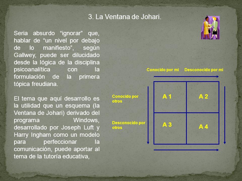3. La Ventana de Johari.