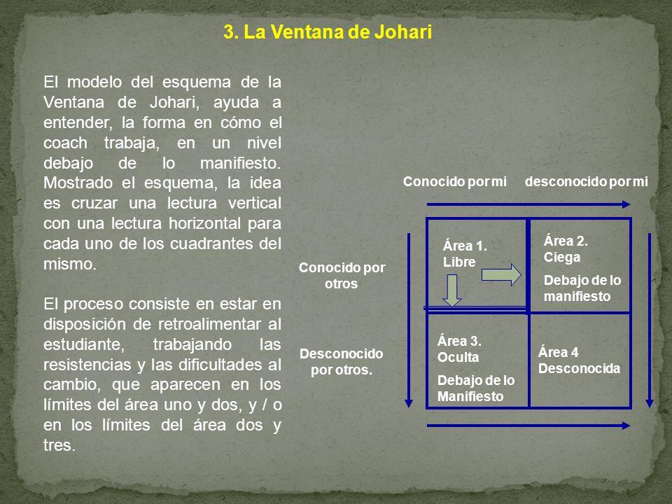 3. La Ventana de Johari