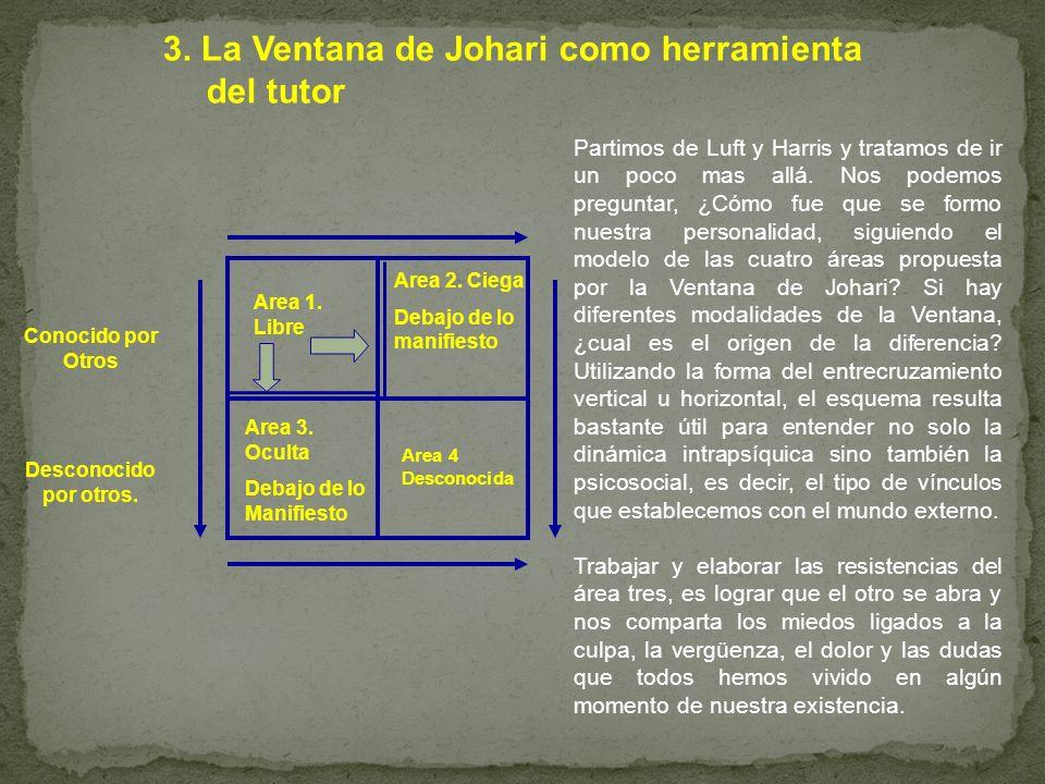 3. La Ventana de Johari como herramienta del tutor