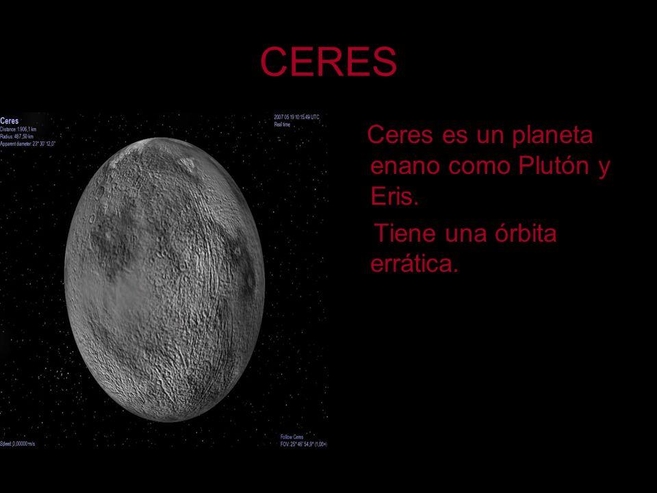 CERES Ceres es un planeta enano como Plutón y Eris.