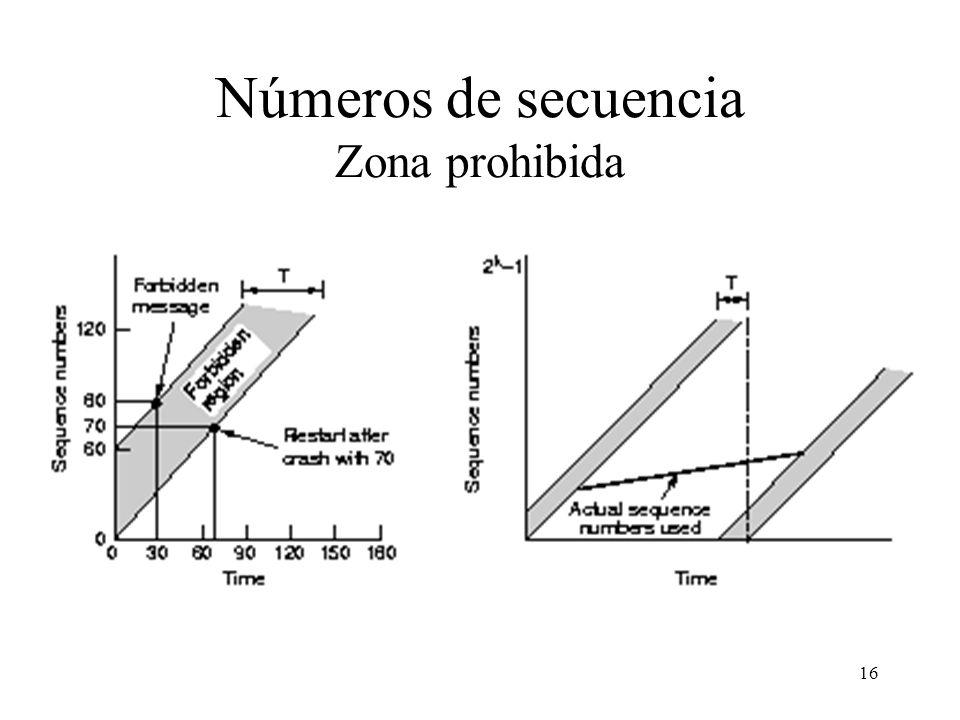 Números de secuencia Zona prohibida