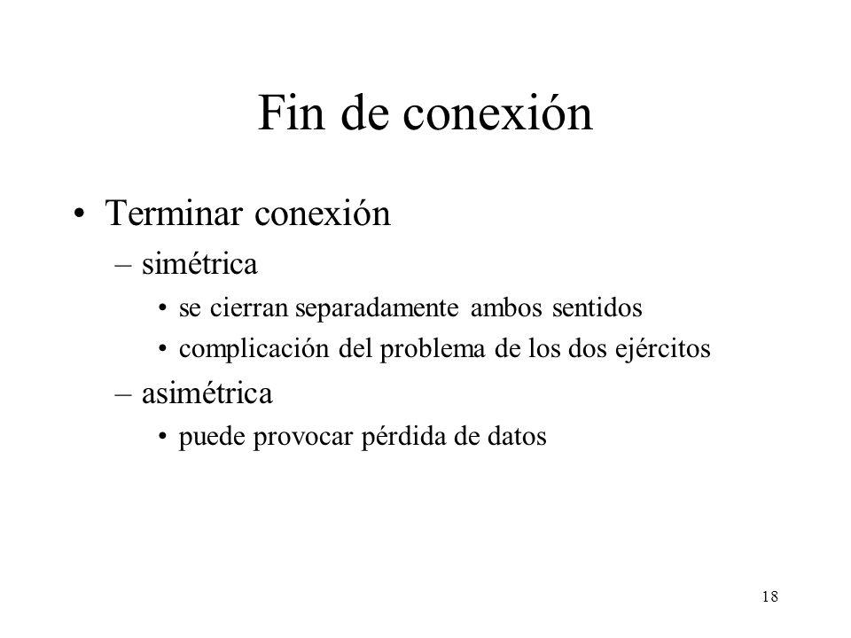 Fin de conexión Terminar conexión simétrica asimétrica