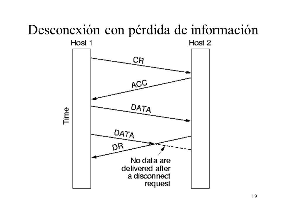Desconexión con pérdida de información