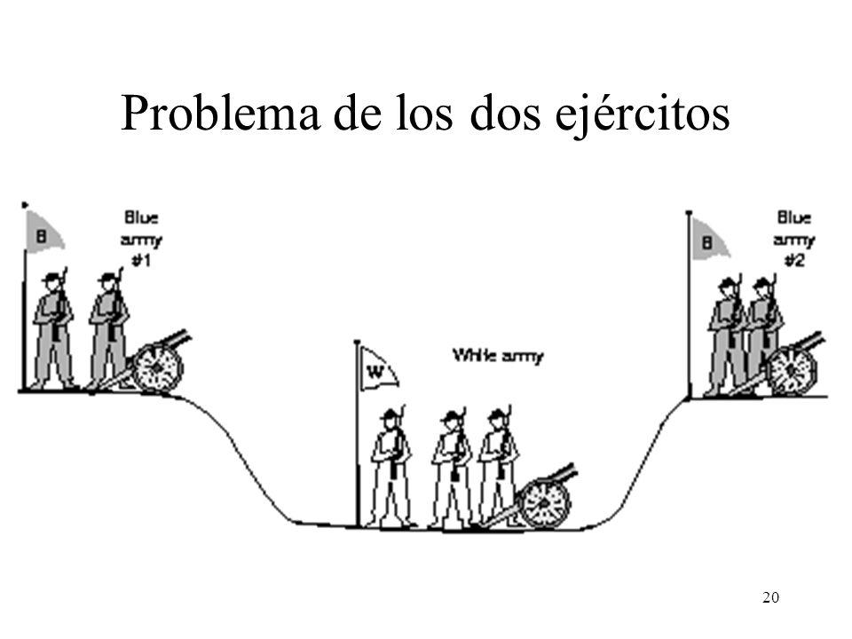Problema de los dos ejércitos