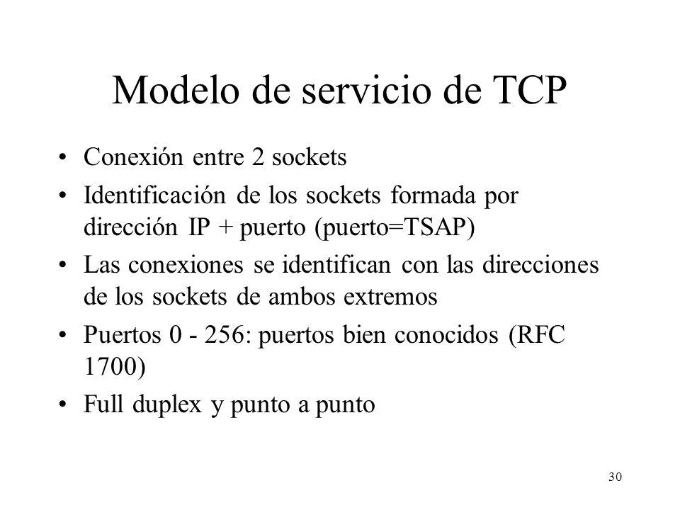 Modelo de servicio de TCP
