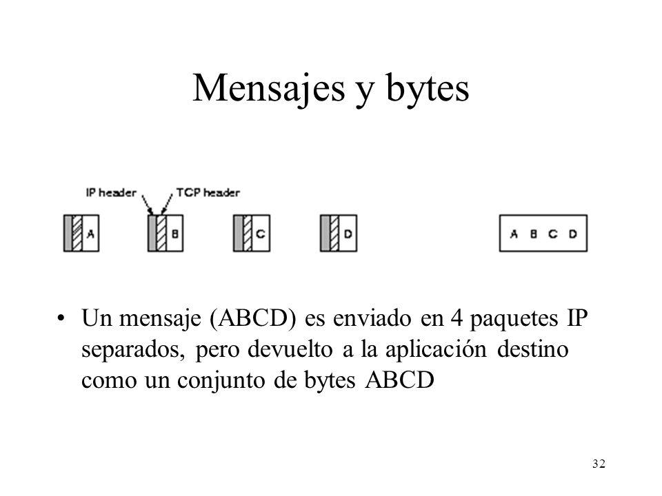 Mensajes y bytes Un mensaje (ABCD) es enviado en 4 paquetes IP separados, pero devuelto a la aplicación destino como un conjunto de bytes ABCD.