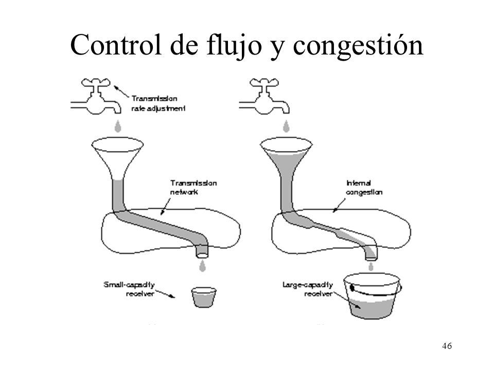 Control de flujo y congestión