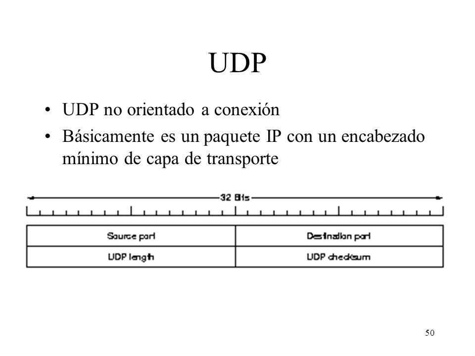 UDP UDP no orientado a conexión