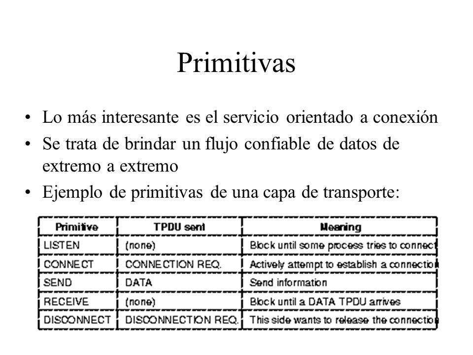 Primitivas Lo más interesante es el servicio orientado a conexión