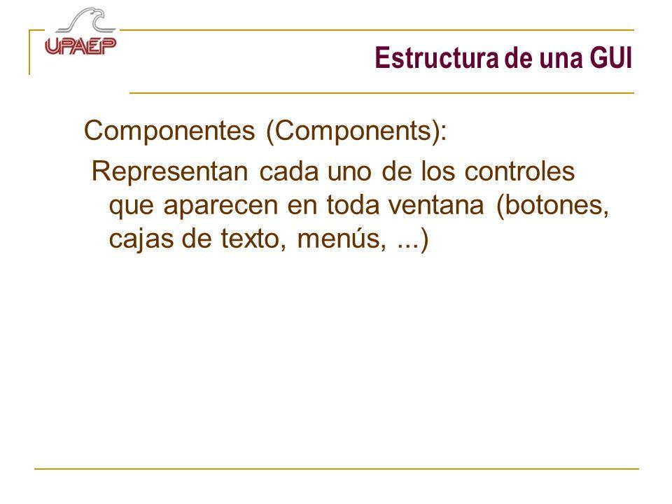Estructura de una GUI Componentes (Components):
