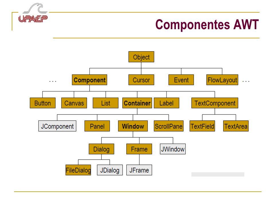Componentes AWT