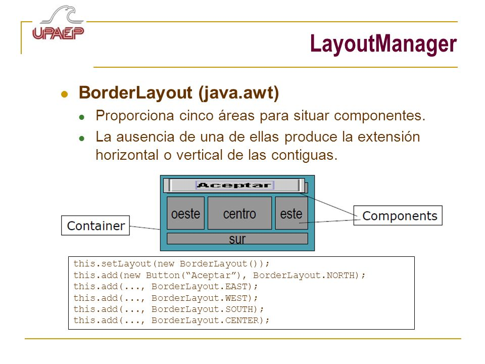 LayoutManager BorderLayout (java.awt)