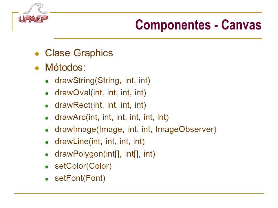 Componentes - Canvas Clase Graphics Métodos: