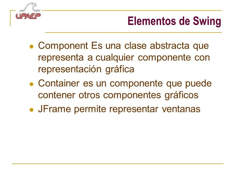 Elementos de Swing Component Es una clase abstracta que representa a cualquier componente con representación gráfica.