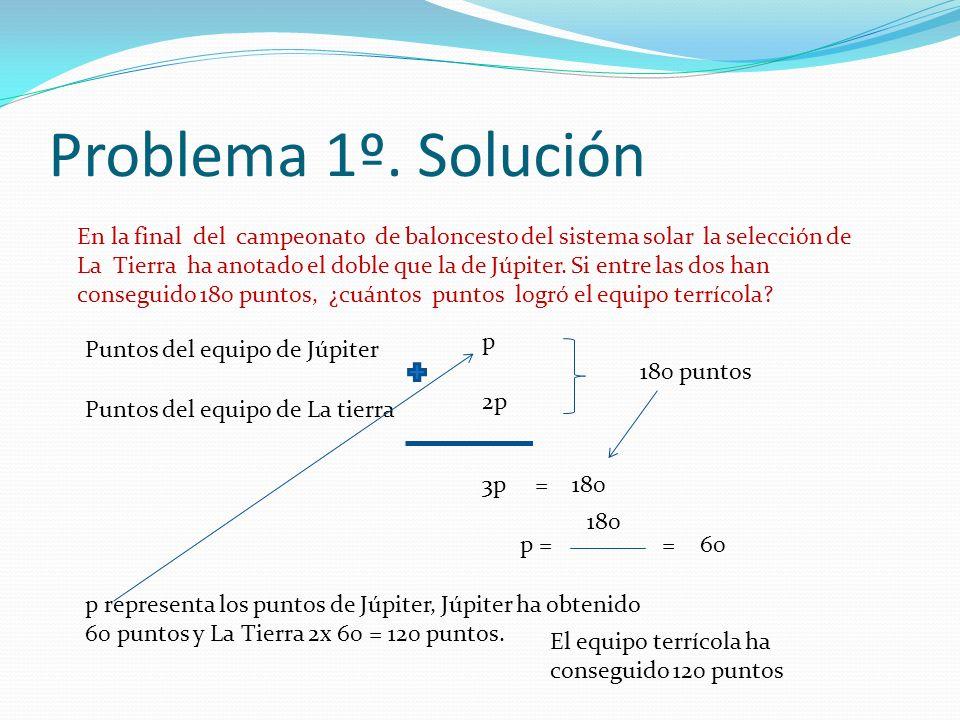 Problema 1º. Solución