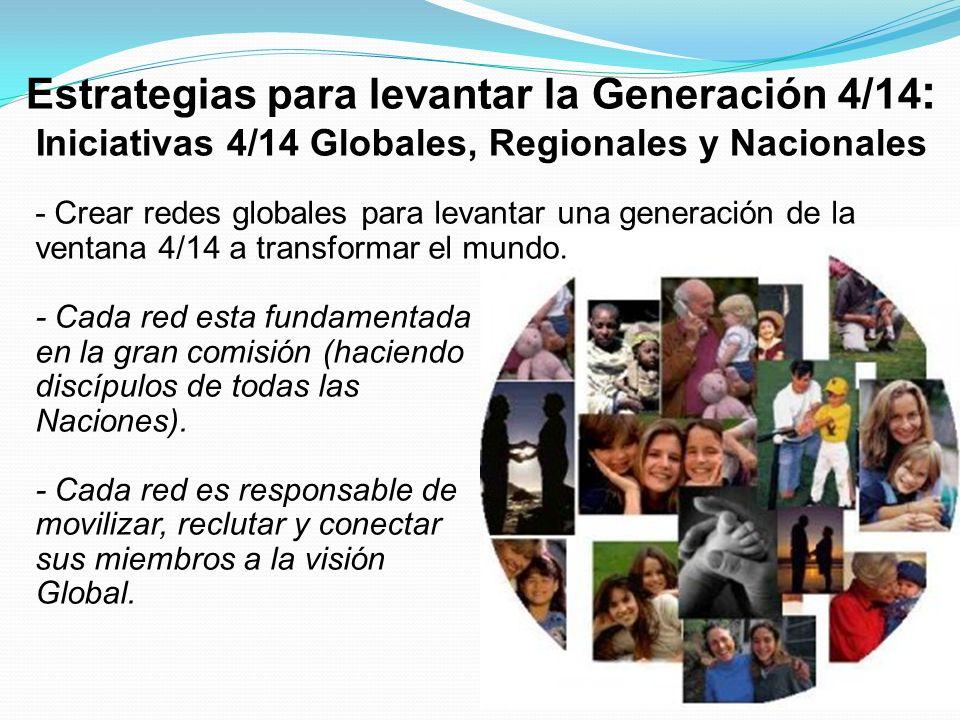 Estrategias para levantar la Generación 4/14: Iniciativas 4/14 Globales, Regionales y Nacionales