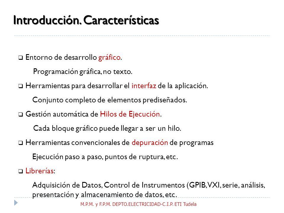 Introducción. Características