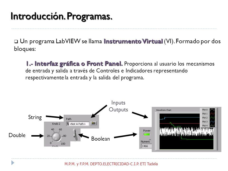 Introducción. Programas.