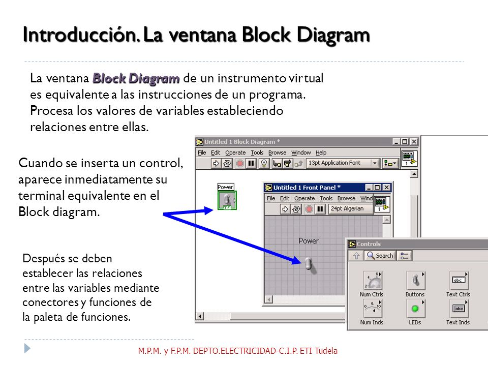 Introducción. La ventana Block Diagram