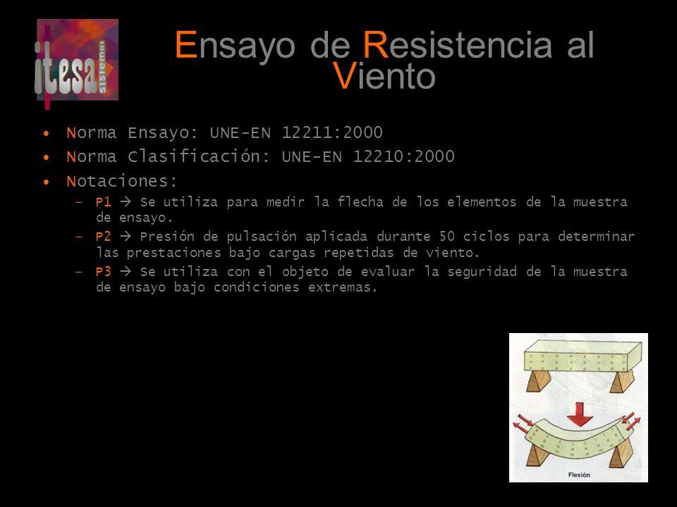Ensayo de Resistencia al Viento