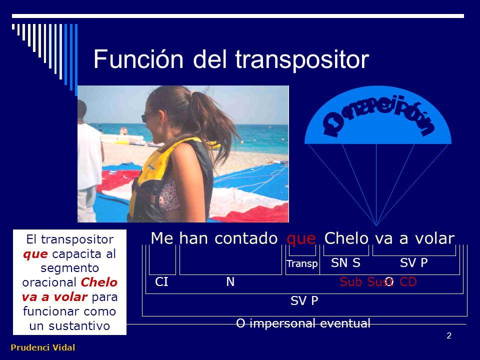 Función del transpositor
