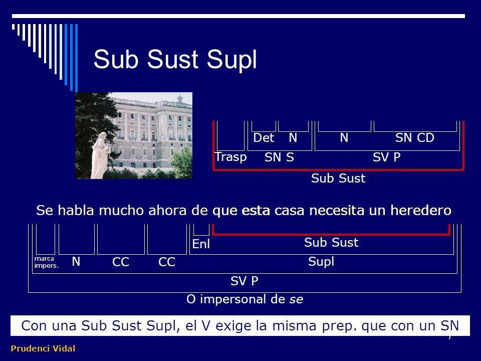Con una Sub Sust Supl, el V exige la misma prep. que con un SN