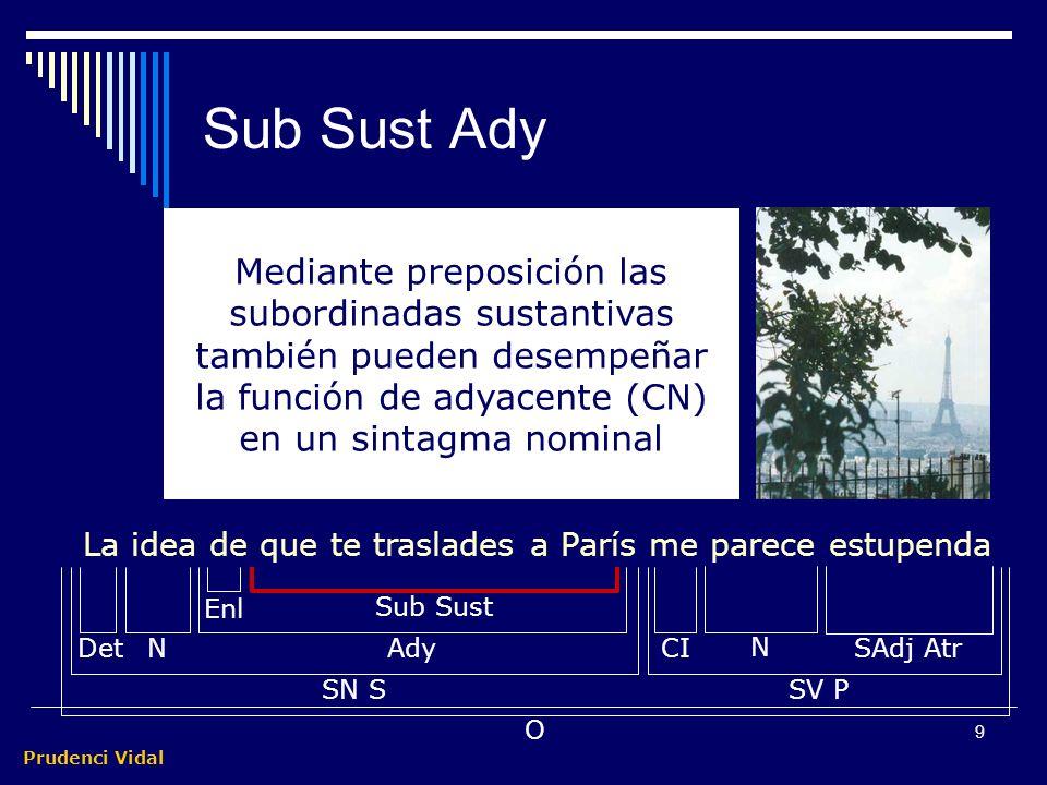 Sub Sust Ady Mediante preposición las subordinadas sustantivas también pueden desempeñar la función de adyacente (CN) en un sintagma nominal.