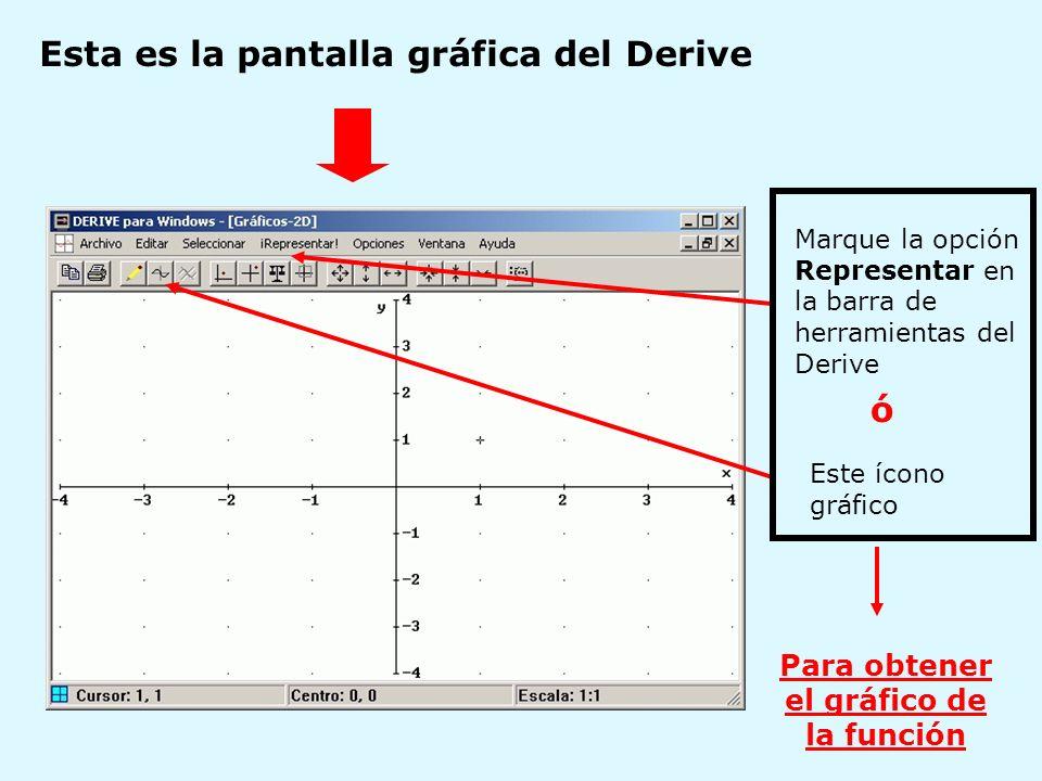 Para obtener el gráfico de la función