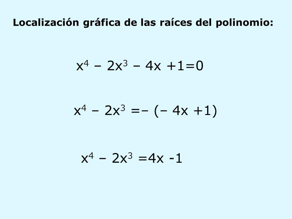 x4 – 2x3 – 4x +1=0 x4 – 2x3 =– (– 4x +1) x4 – 2x3 =4x -1