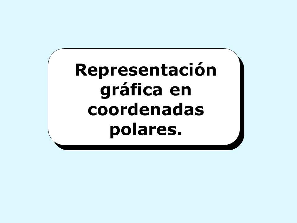 Representación gráfica en coordenadas polares.