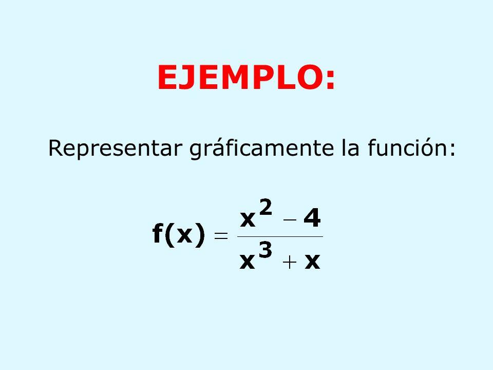 Representar gráficamente la función: