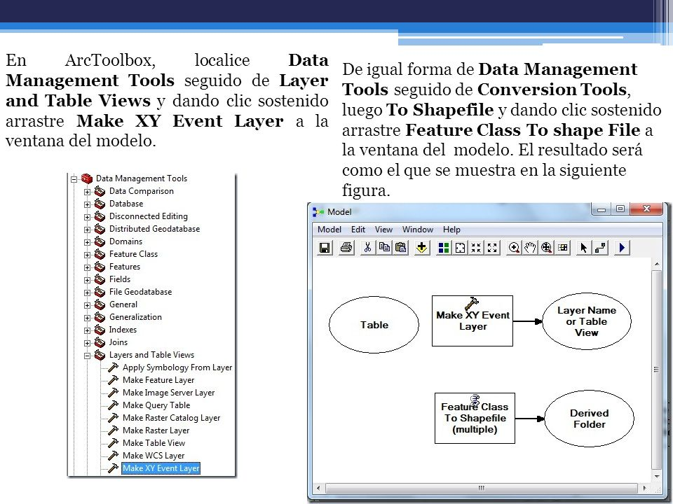 En ArcToolbox, localice Data Management Tools seguido de Layer and Table Views y dando clic sostenido arrastre Make XY Event Layer a la ventana del modelo.