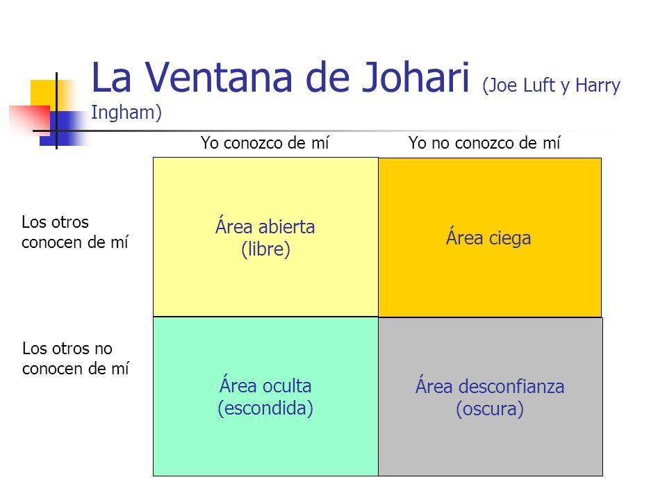 La Ventana de Johari (Joe Luft y Harry Ingham)