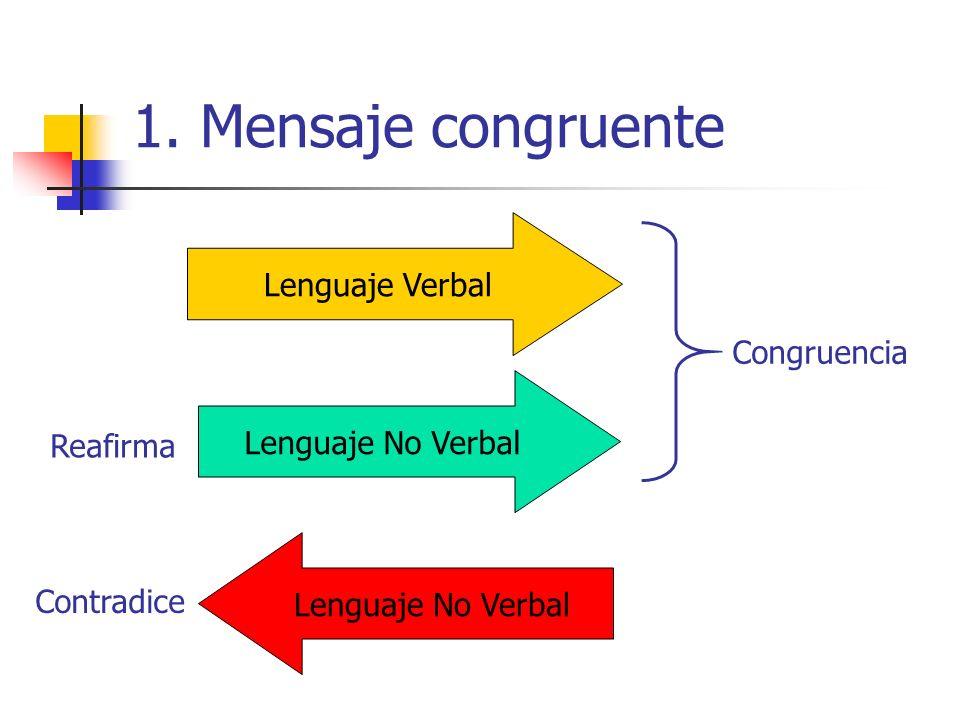 1. Mensaje congruente Lenguaje Verbal Congruencia Lenguaje No Verbal