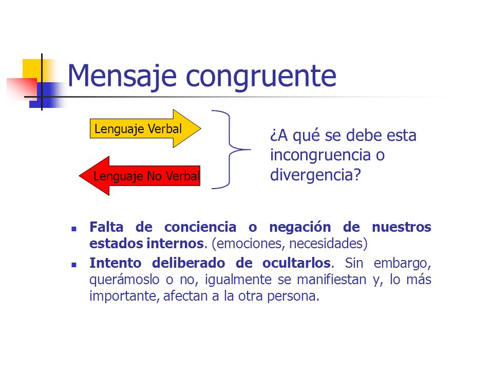 Mensaje congruente ¿A qué se debe esta incongruencia o divergencia