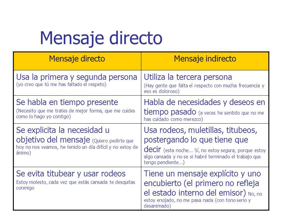 Mensaje directo Mensaje directo Mensaje indirecto